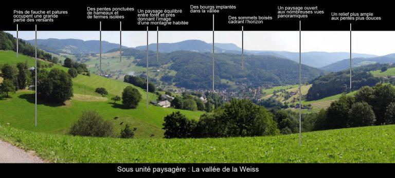 Pays welche vallée de la Weiss
